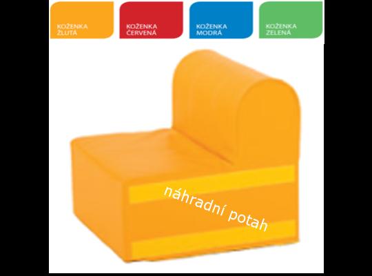 Část s opěradlem náhradní potah žlutý